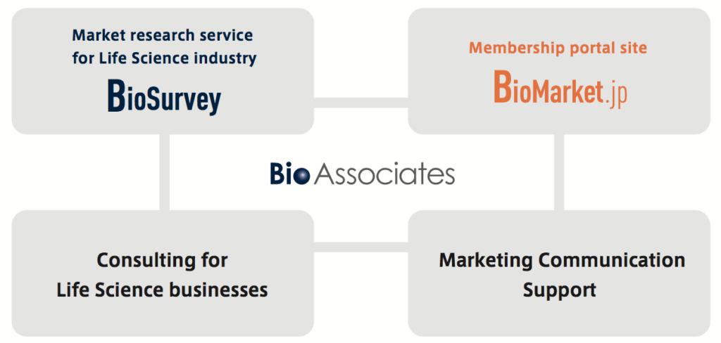 About us - BioAssociates,Inc